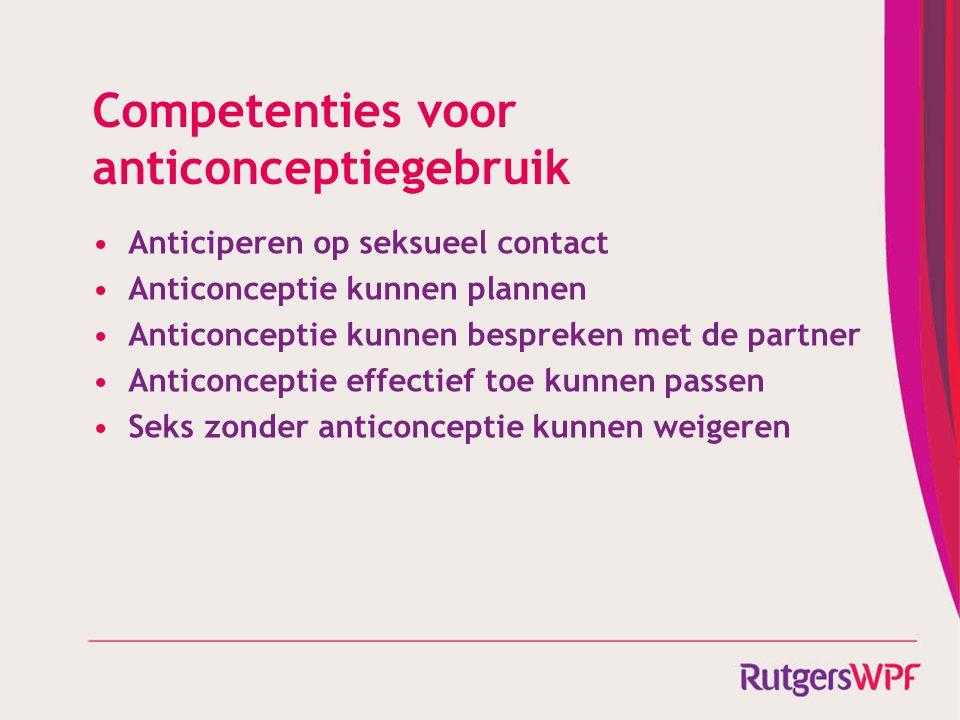 Competenties voor anticonceptiegebruik