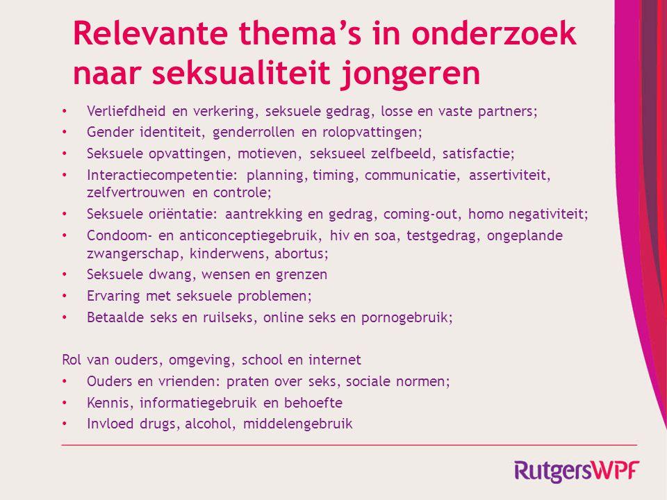 Relevante thema's in onderzoek naar seksualiteit jongeren