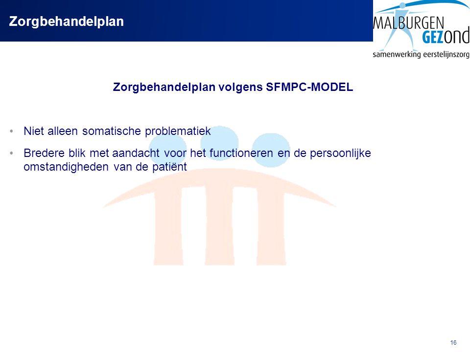 Zorgbehandelplan volgens SFMPC-MODEL