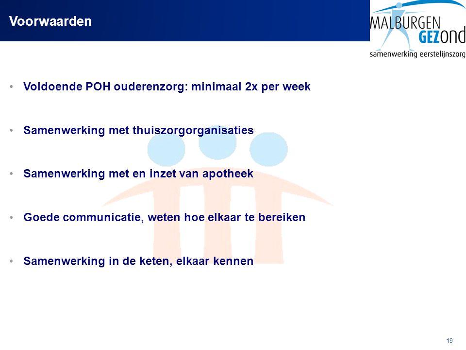 Voorwaarden Voldoende POH ouderenzorg: minimaal 2x per week