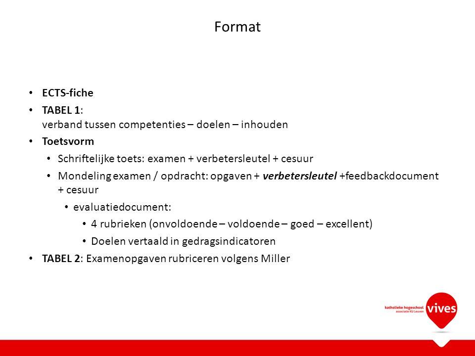 Format ECTS-fiche. TABEL 1: verband tussen competenties – doelen – inhouden. Toetsvorm. Schriftelijke toets: examen + verbetersleutel + cesuur.