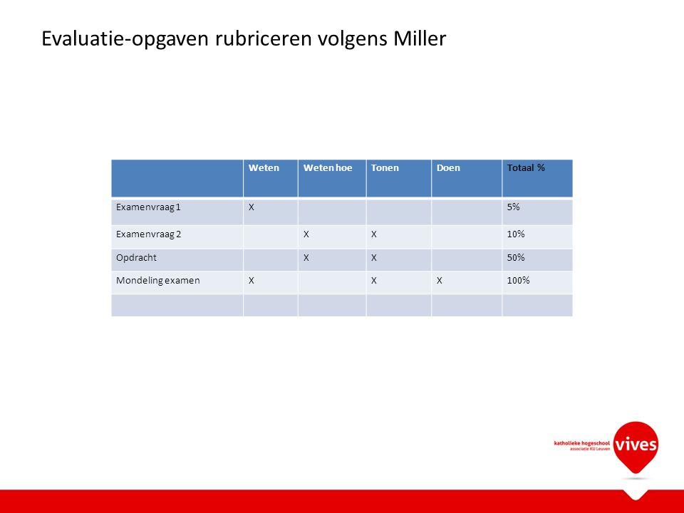 Evaluatie-opgaven rubriceren volgens Miller