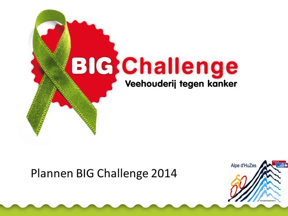 Plannen BIG Challenge 2014
