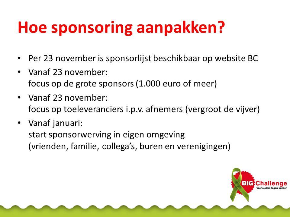 Hoe sponsoring aanpakken