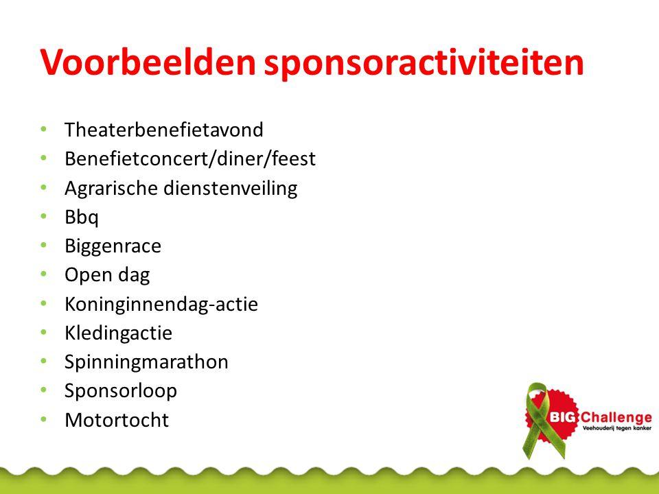 Voorbeelden sponsoractiviteiten