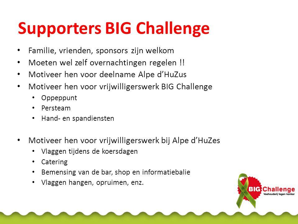 Supporters BIG Challenge