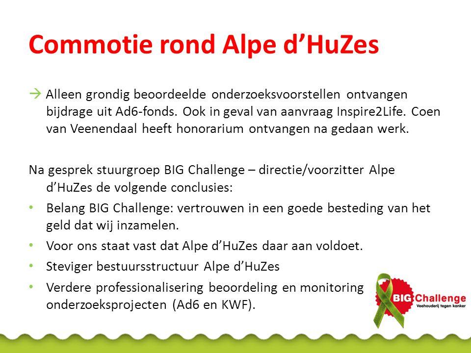 Commotie rond Alpe d'HuZes