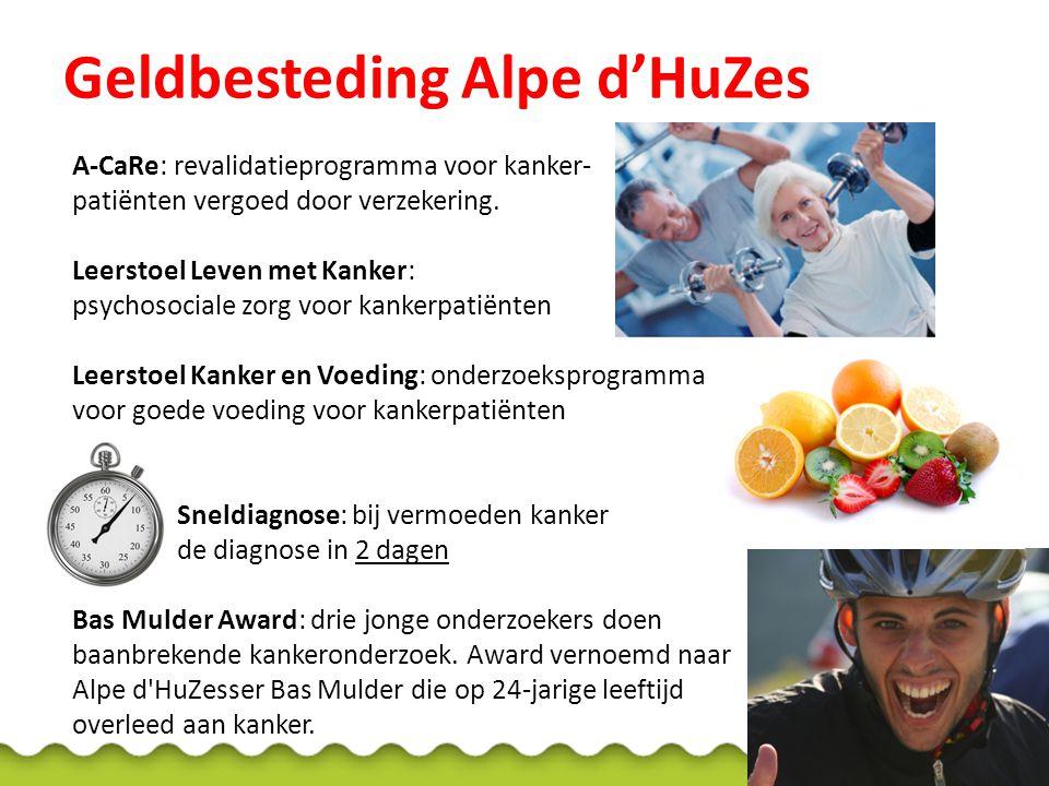 Geldbesteding Alpe d'HuZes