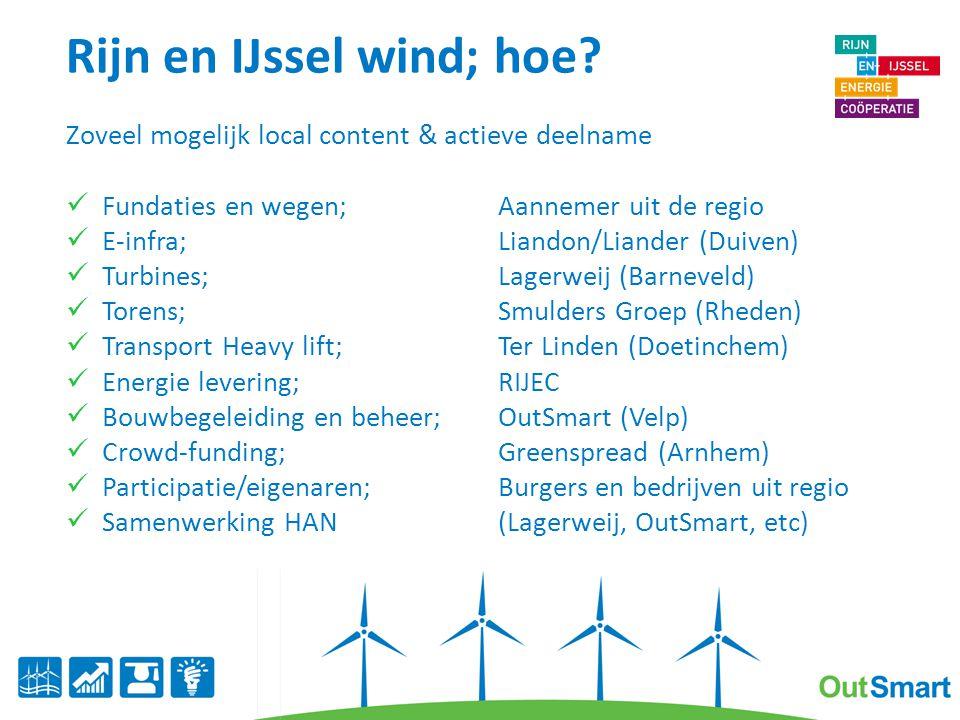 Rijn en IJssel wind; hoe