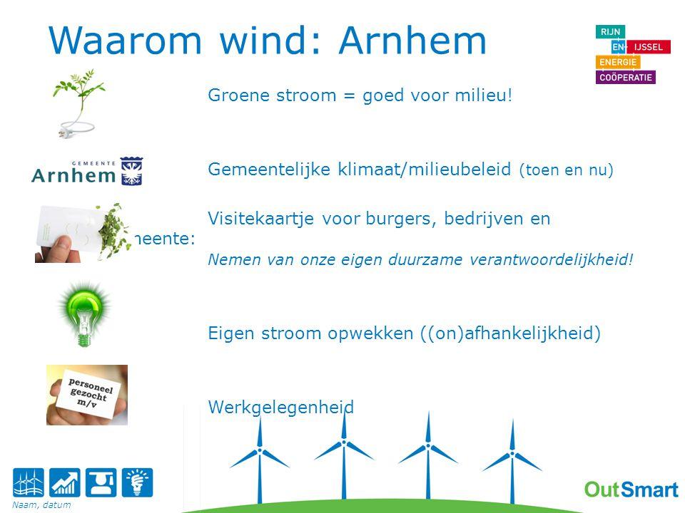 Waarom wind: Arnhem