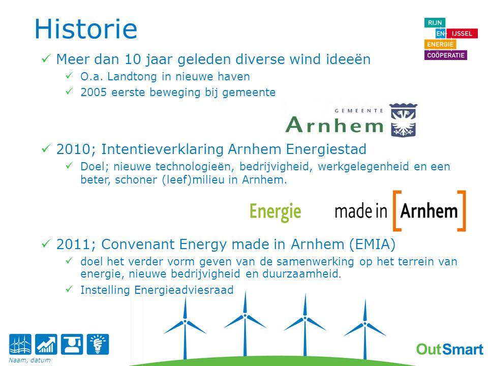 Historie Meer dan 10 jaar geleden diverse wind ideeën