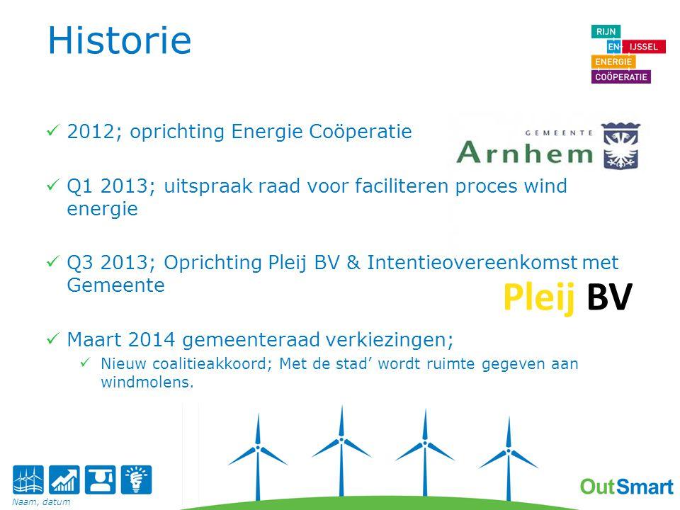 Pleij BV Historie 2012; oprichting Energie Coöperatie