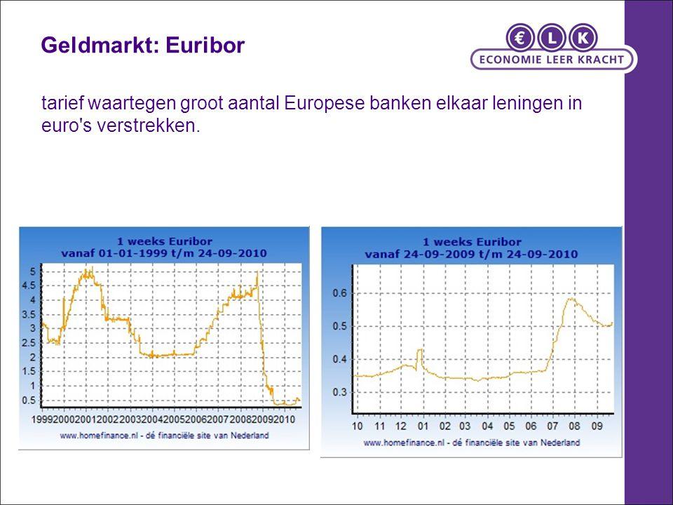 Geldmarkt: Euribor tarief waartegen groot aantal Europese banken elkaar leningen in euro s verstrekken.