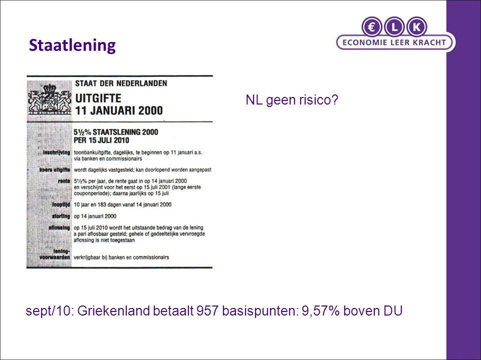 Staatlening NL geen risico