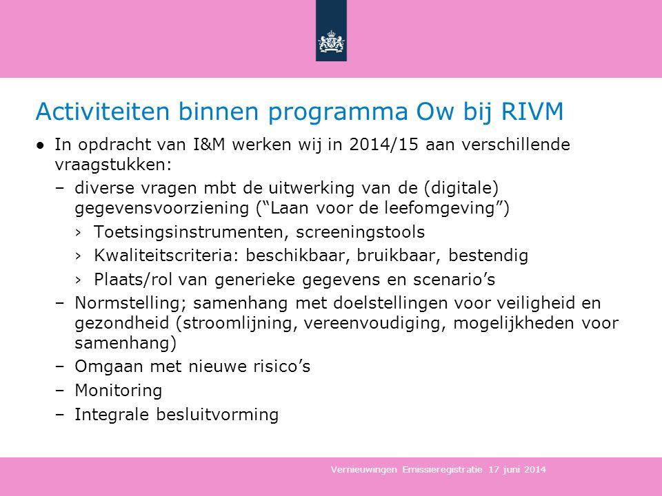Activiteiten binnen programma Ow bij RIVM
