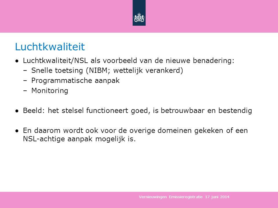 Luchtkwaliteit Luchtkwaliteit/NSL als voorbeeld van de nieuwe benadering: Snelle toetsing (NIBM; wettelijk verankerd)