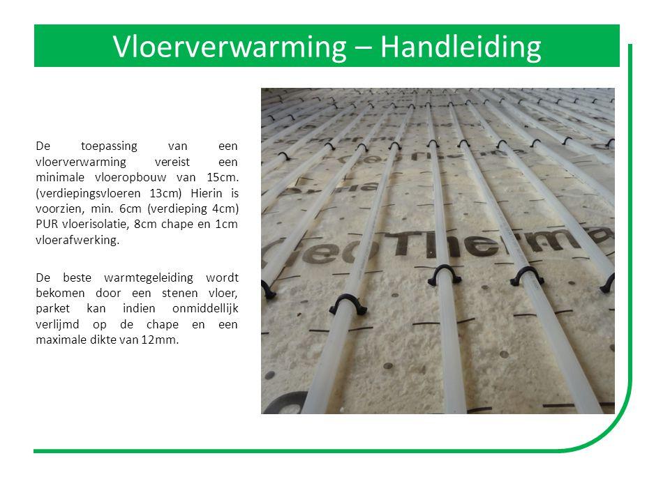 Vloerverwarming – Handleiding