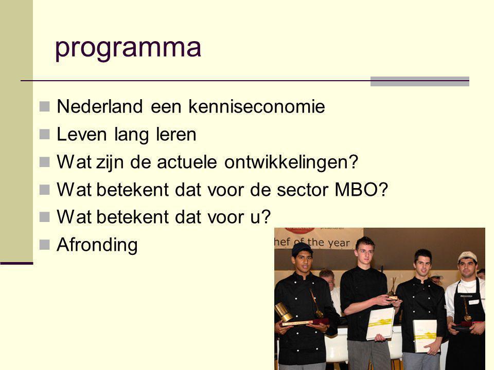 programma Nederland een kenniseconomie Leven lang leren