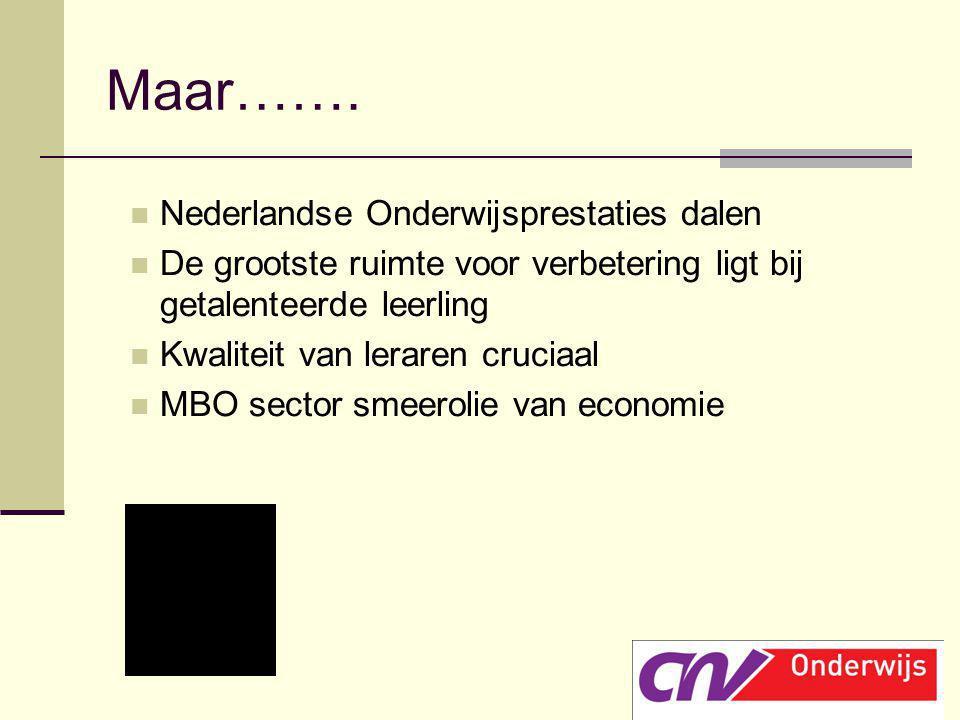 Maar……. Nederlandse Onderwijsprestaties dalen