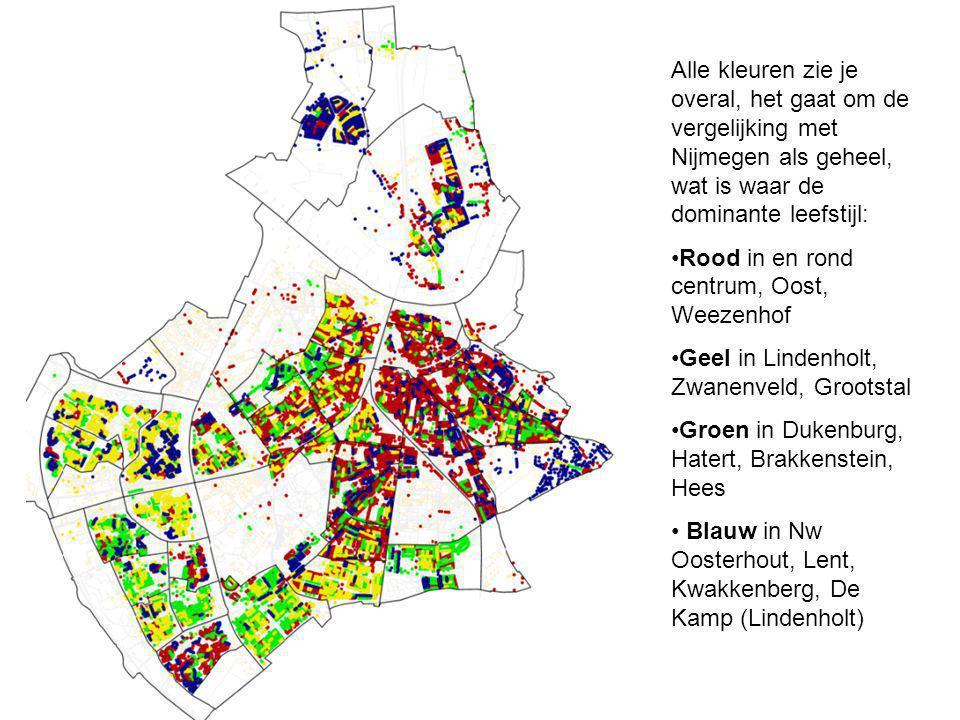 Alle kleuren zie je overal, het gaat om de vergelijking met Nijmegen als geheel, wat is waar de dominante leefstijl: