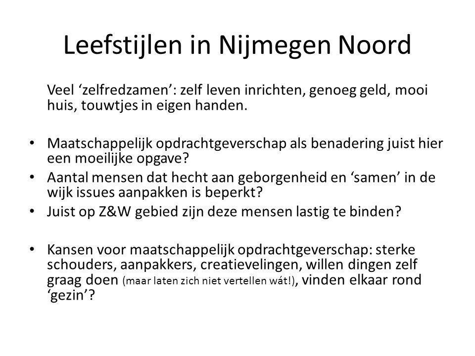 Leefstijlen in Nijmegen Noord