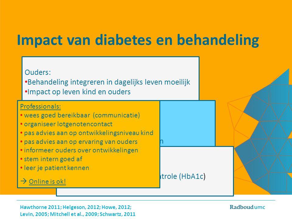 Impact van diabetes en behandeling