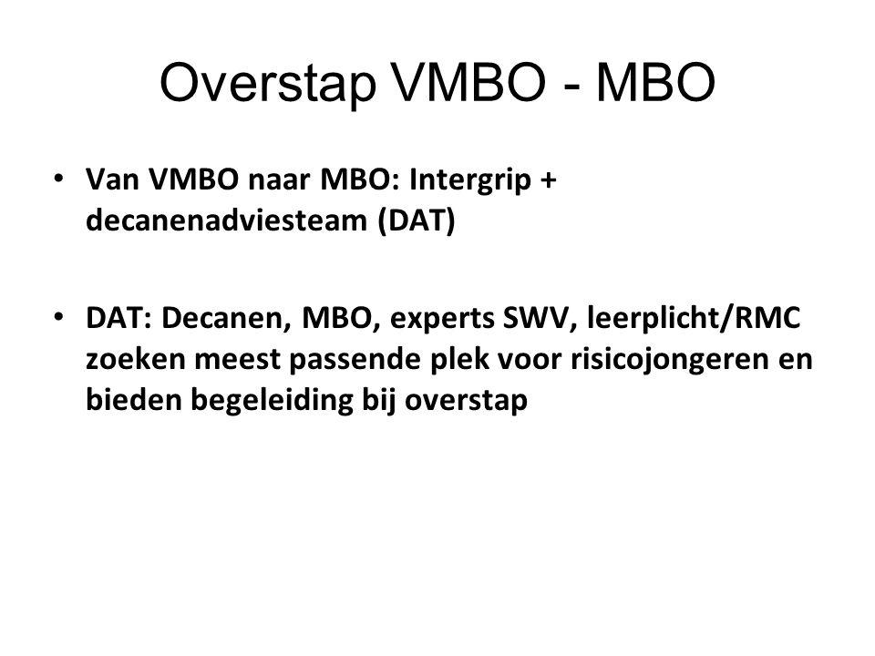 Overstap VMBO - MBO Van VMBO naar MBO: Intergrip + decanenadviesteam (DAT)