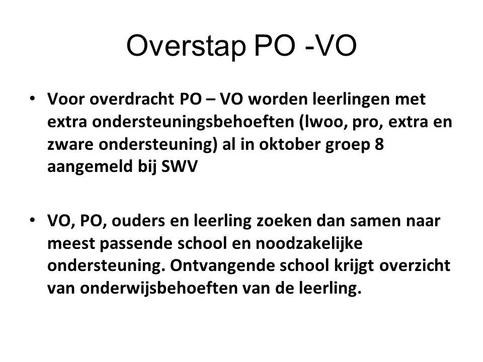Overstap PO -VO