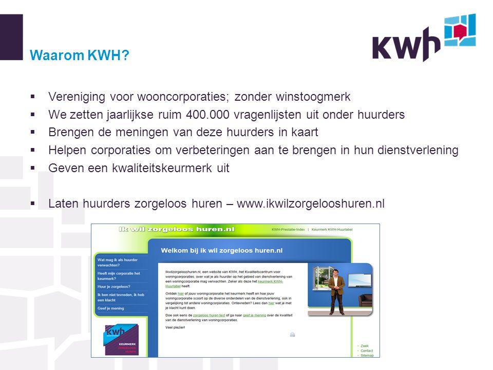 Waarom KWH Vereniging voor wooncorporaties; zonder winstoogmerk