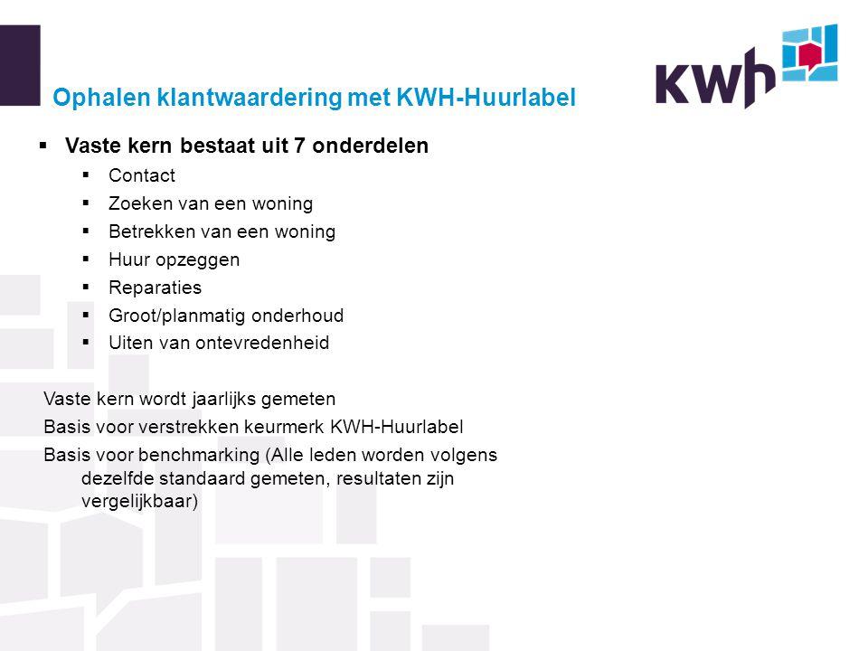 Ophalen klantwaardering met KWH-Huurlabel