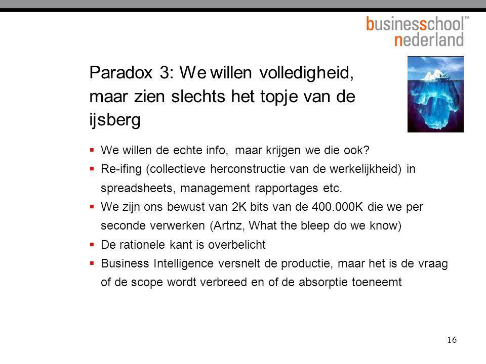 Paradox 3: We willen volledigheid, maar zien slechts het topje van de ijsberg
