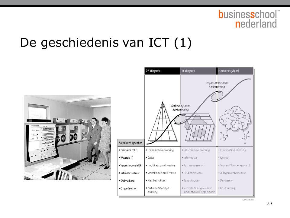 De geschiedenis van ICT (1)
