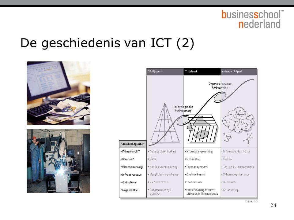 De geschiedenis van ICT (2)