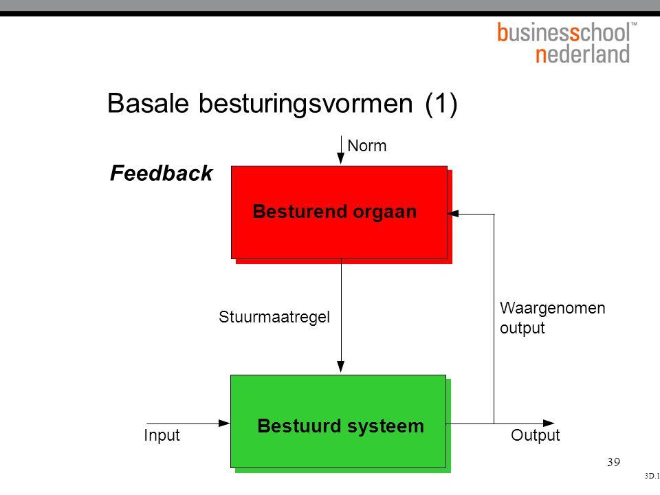 Basale besturingsvormen (1)