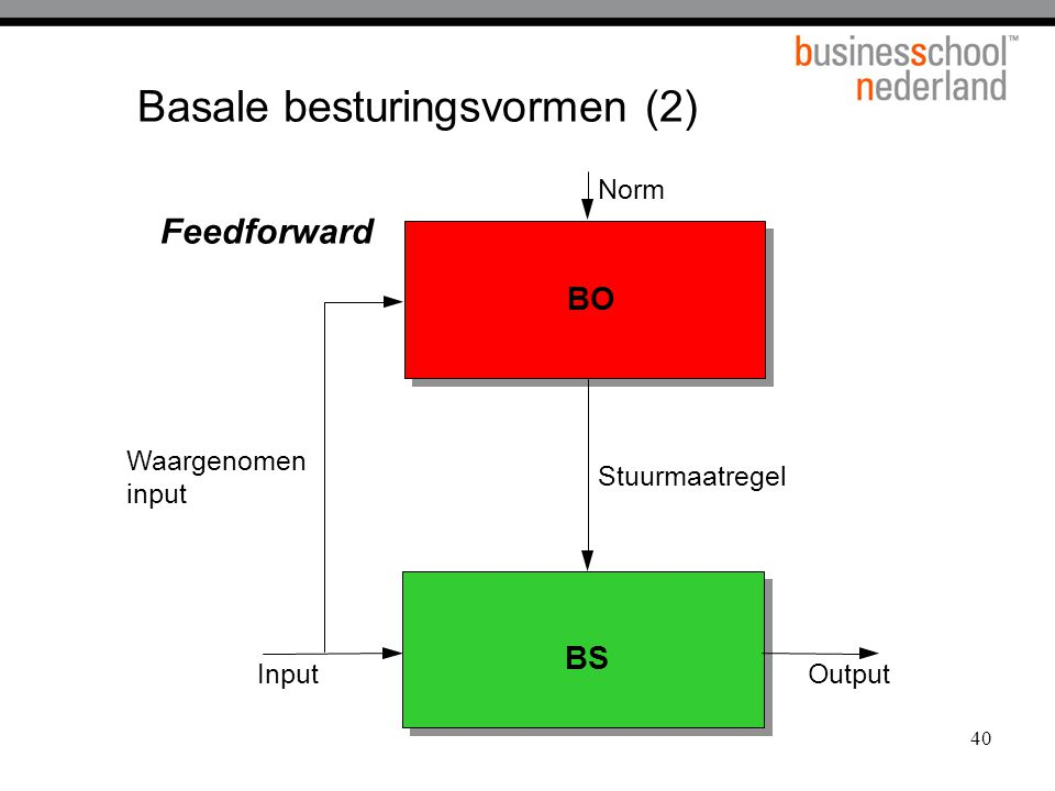 Basale besturingsvormen (2)