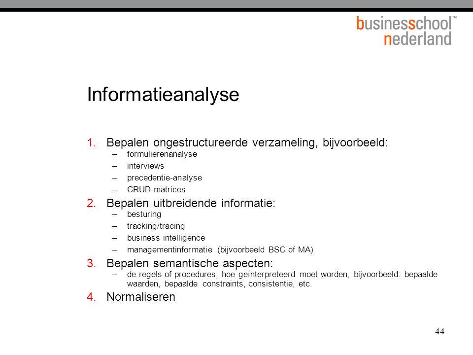 Informatieanalyse Bepalen ongestructureerde verzameling, bijvoorbeeld: