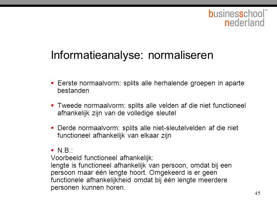Informatieanalyse: normaliseren