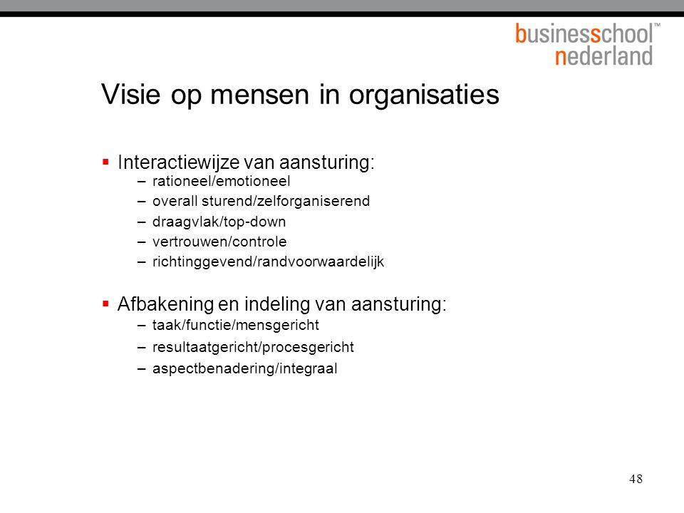Visie op mensen in organisaties