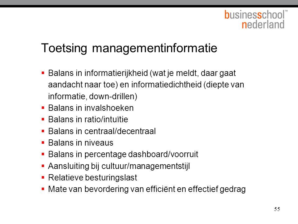Toetsing managementinformatie