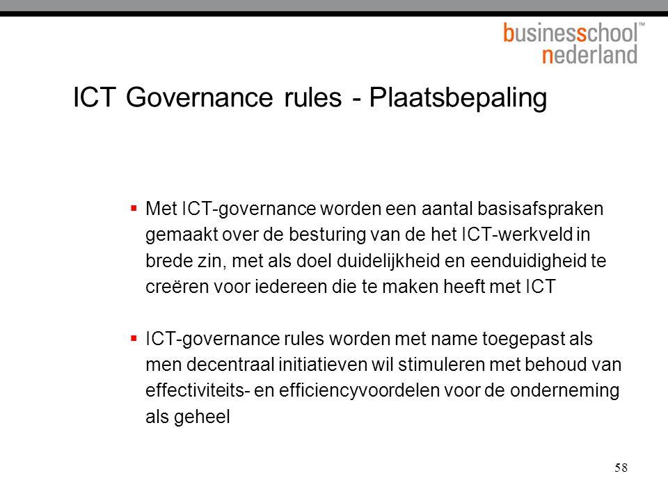 ICT Governance rules - Plaatsbepaling