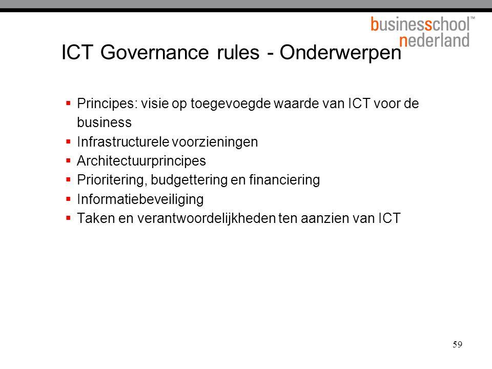 ICT Governance rules - Onderwerpen