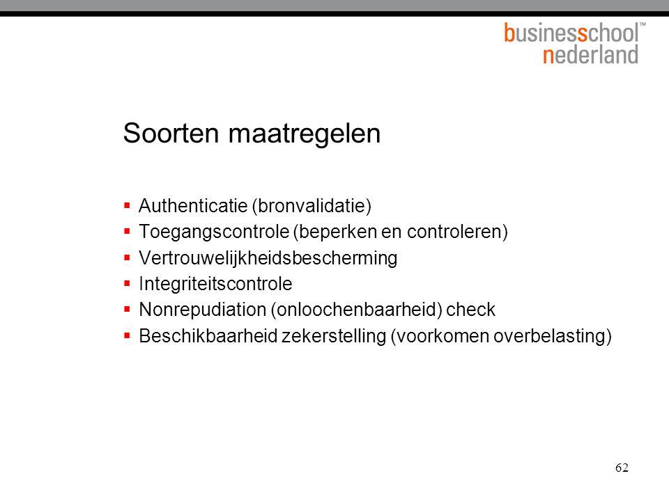 Soorten maatregelen Authenticatie (bronvalidatie)