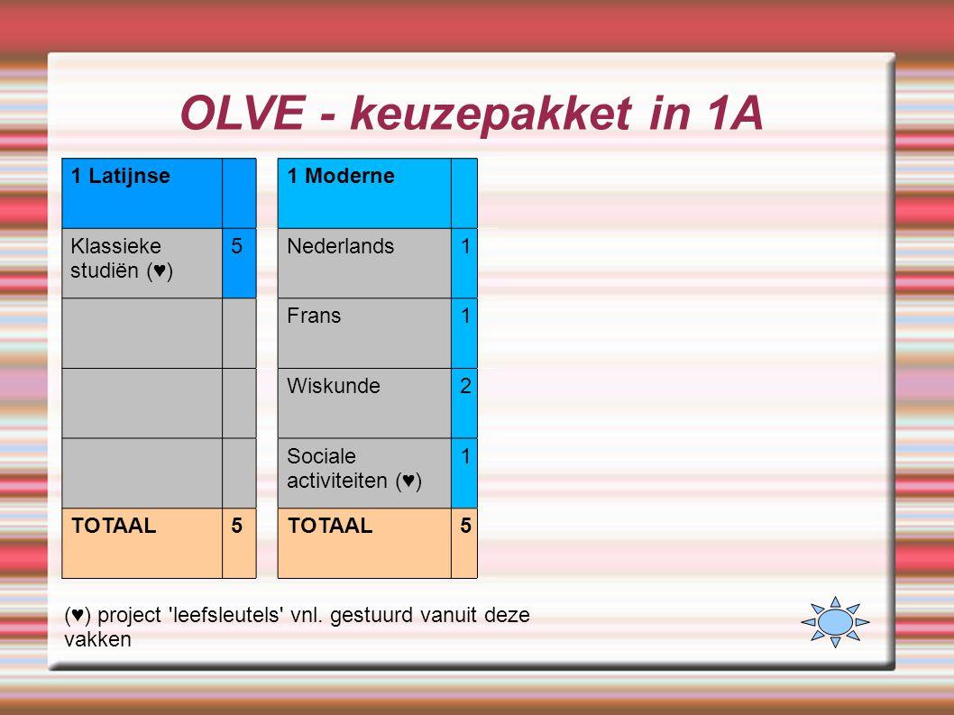 OLVE - keuzepakket in 1A 1 Latijnse 1 Moderne Klassieke studiën (♥) 5