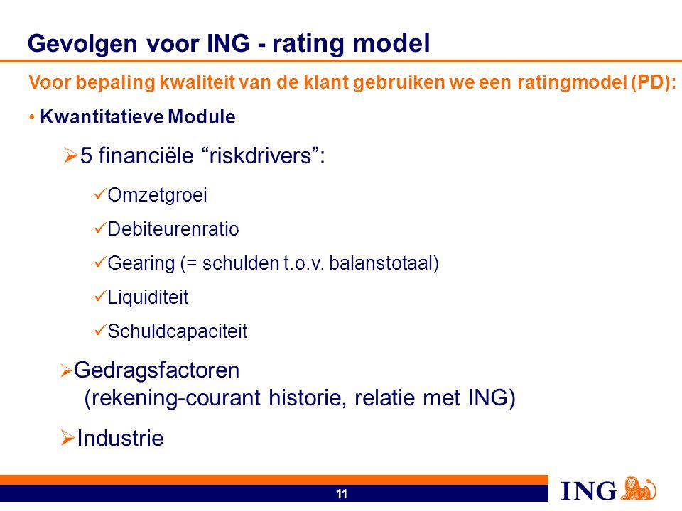 Gevolgen voor ING - Rating model vervolg