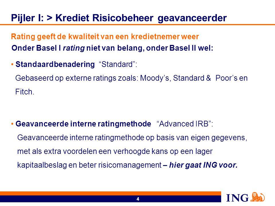 Pijler I: > Krediet Risico