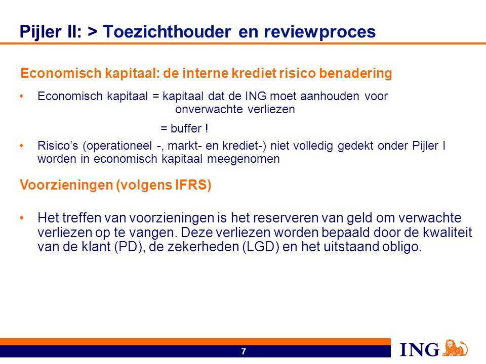 Gevolgen voor ING van Basel II