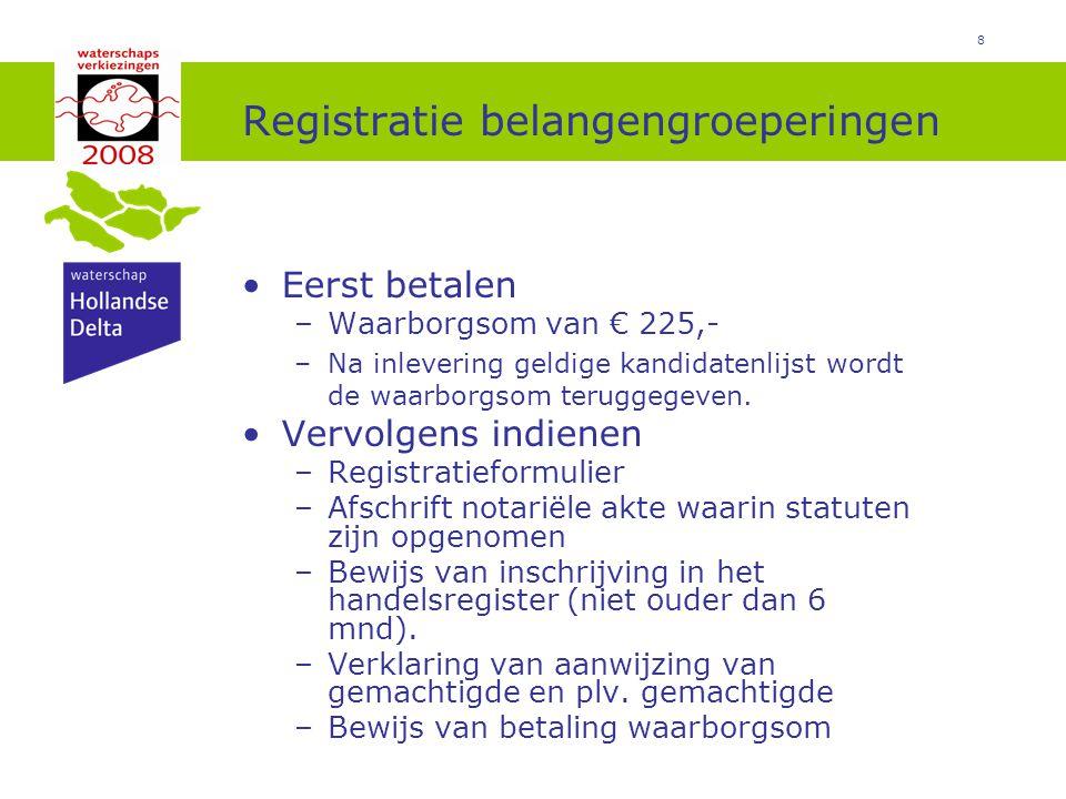 Registratie belangengroeperingen