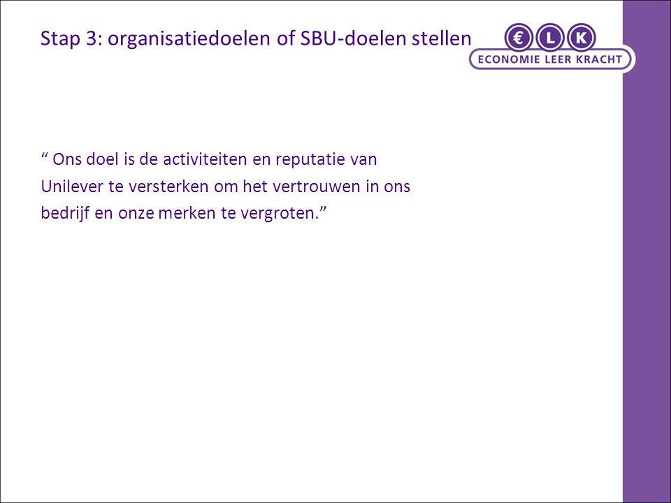 Stap 3: organisatiedoelen of SBU-doelen stellen