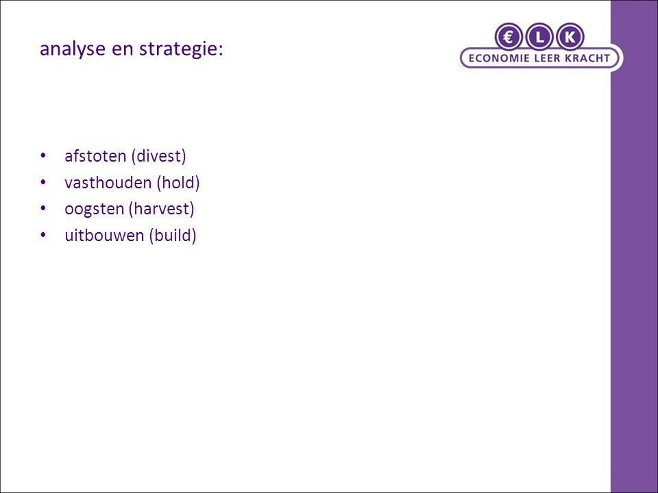 analyse en strategie: afstoten (divest) vasthouden (hold)