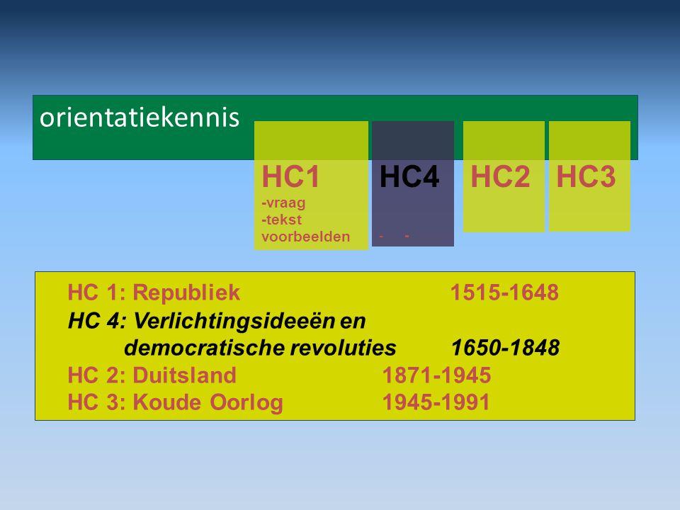 orientatiekennis HC1 HC4 HC2 HC3